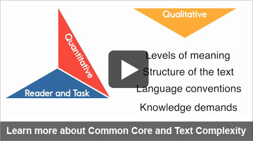 Watch the Common Core State Standards Text Complexity video